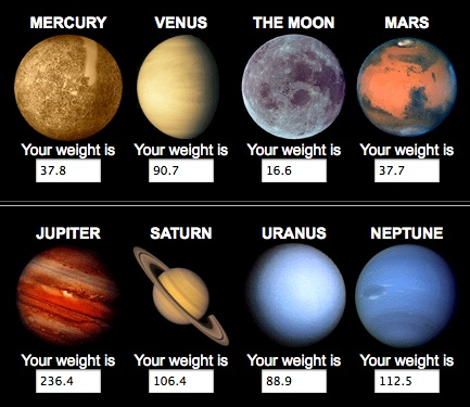 Mass and Weight On Planets - Pics about space